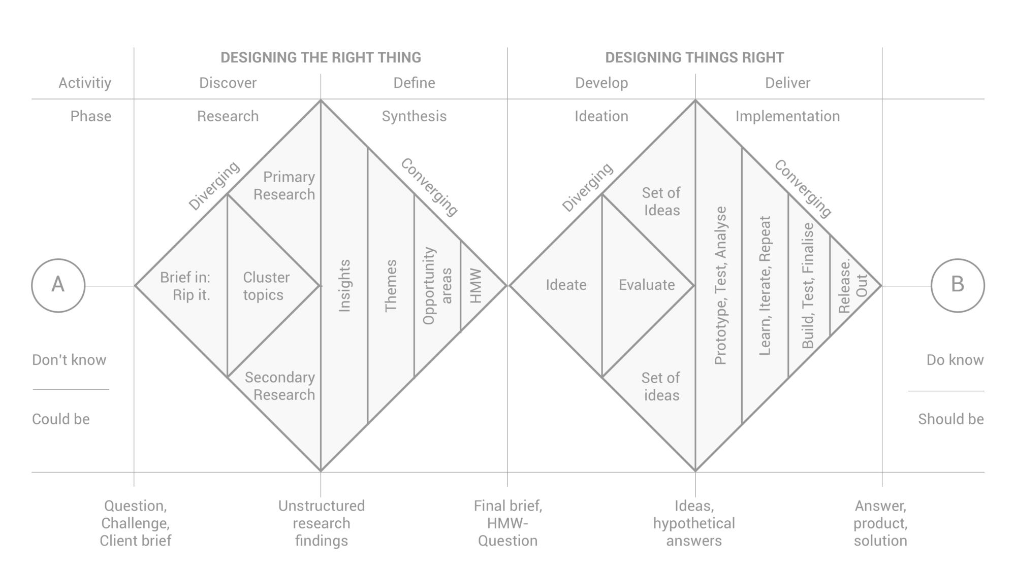 Conceptos Avanzados De Pensamiento Estrategico Parte 1