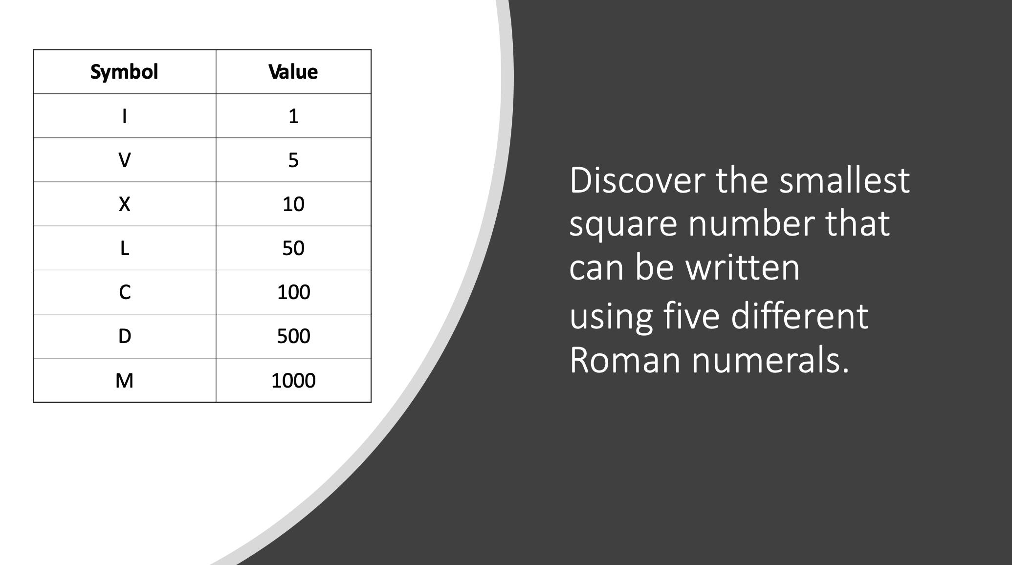 Puzzle 17 Roman Numerals