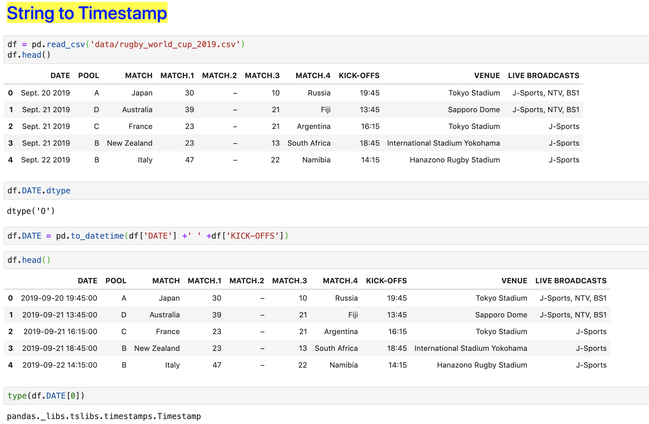 A Complete Date-Time Guide for Data Scientist in Python