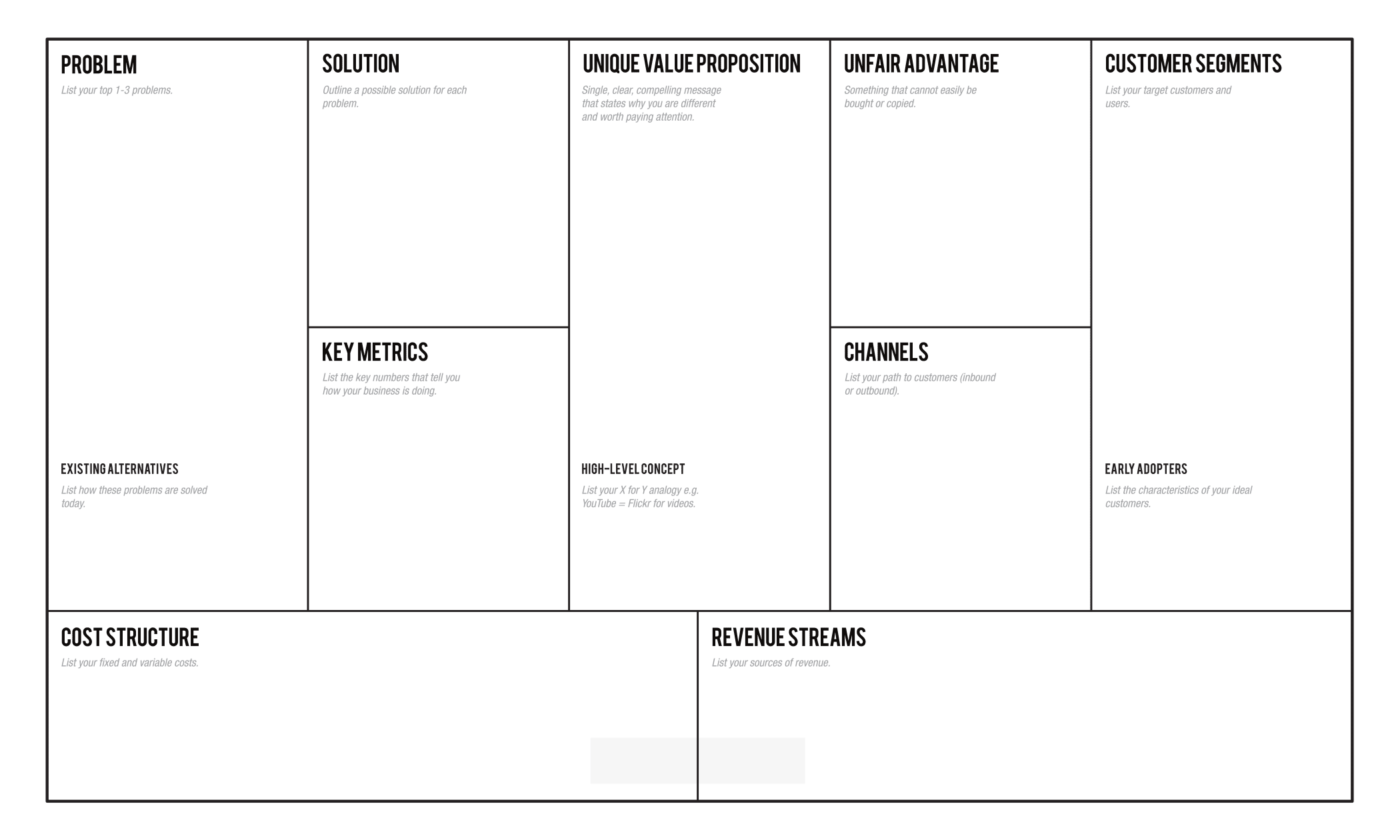 How To Compile A Lean Canvas The Business Plan In One Page