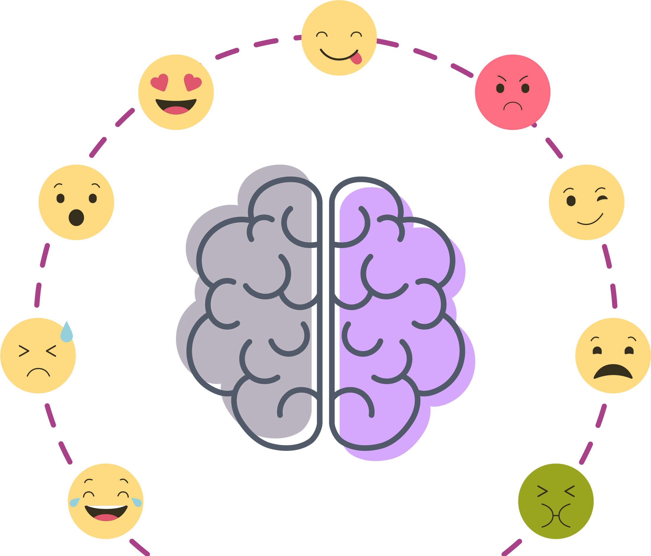 The Design Of Emotions And Emotional Intelligence