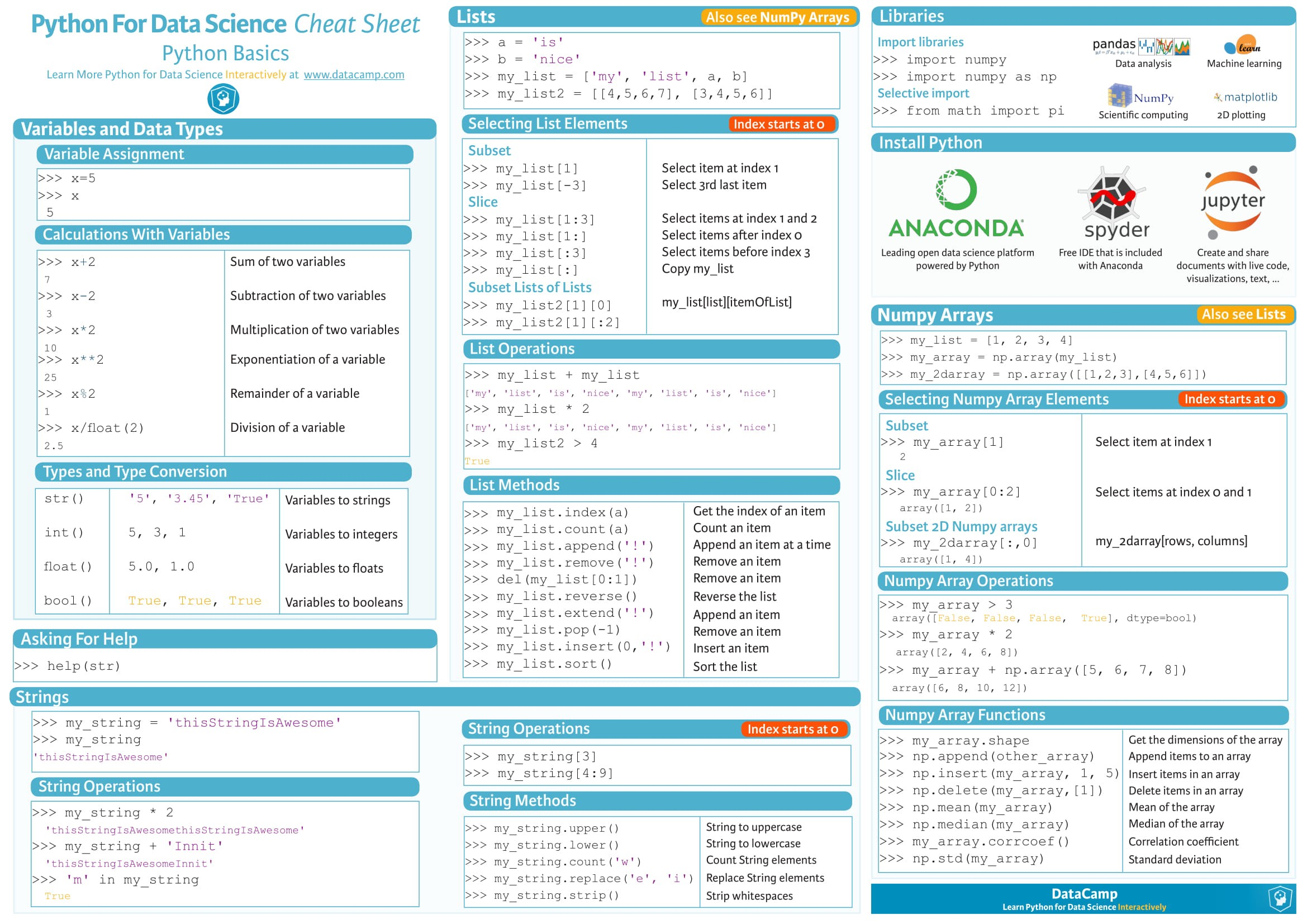 Python 3 Cheat Sheet S Persomsi Pointal