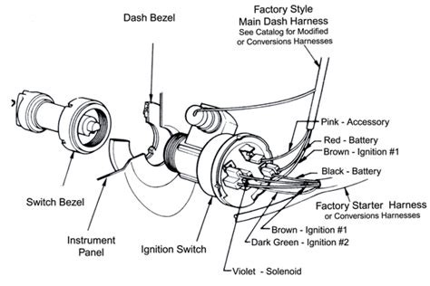 Ignition Tumbler Ignition Switch Wiring Diagram Chevy