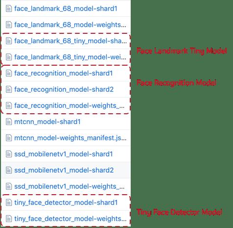 Tạo website nhận diện khuôn mặt đơn giản bằng face-api.js - Phần 1