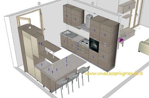 Visualizza altre idee su mobili soggiorno, arredamento, soggiorno. Progetto Di Arredo Da Mondo Convenienza By Blogs Da Seguire Medium