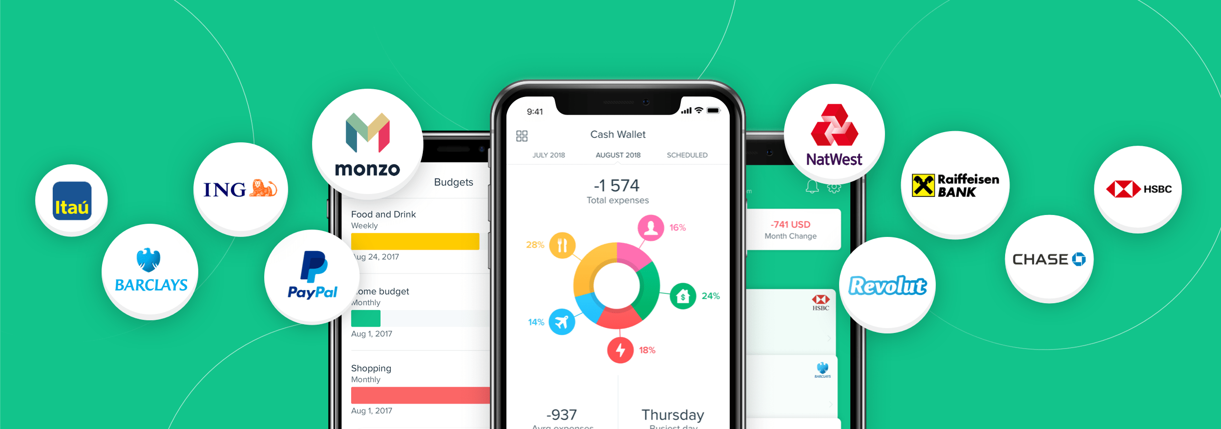 How To Connect Your Bank Account By Spendee Spendee When Your Money Talks Medium