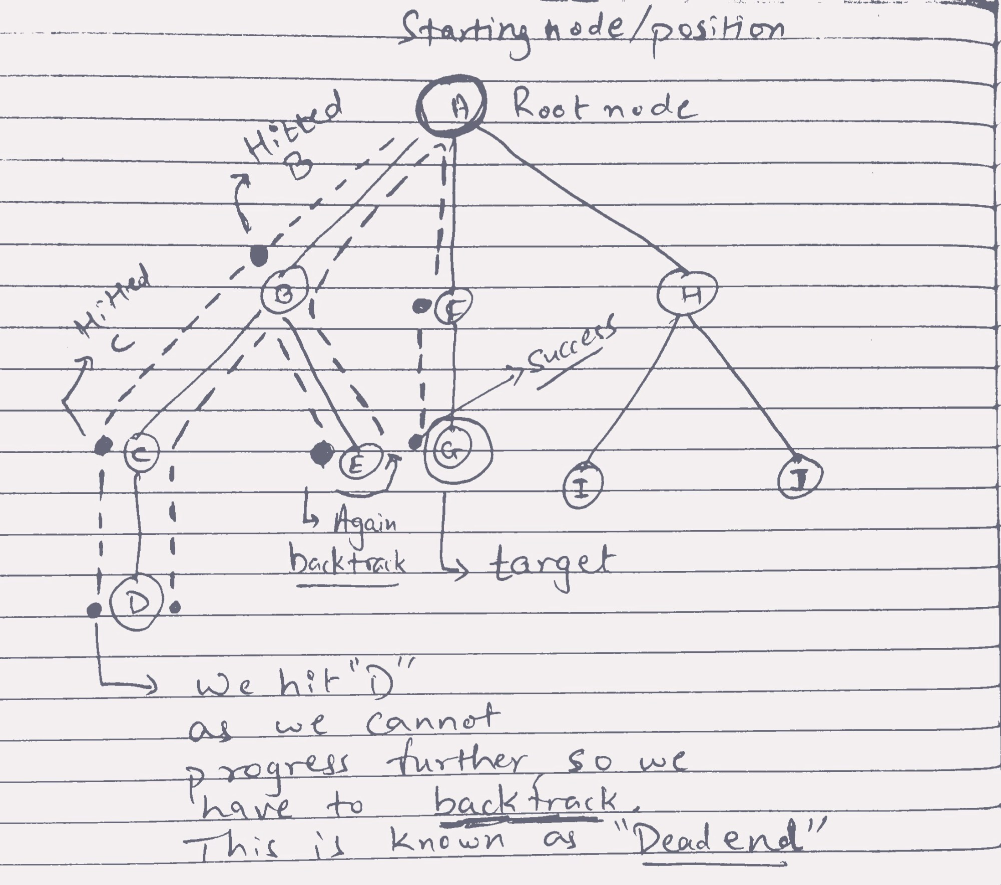 hight resolution of can bu node state diagram