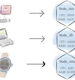 can bu node state diagram [ 3465 x 3018 Pixel ]