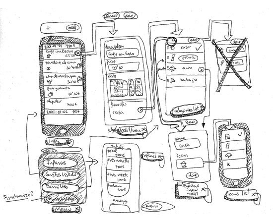 How to turn your app idea into a prototype — do it