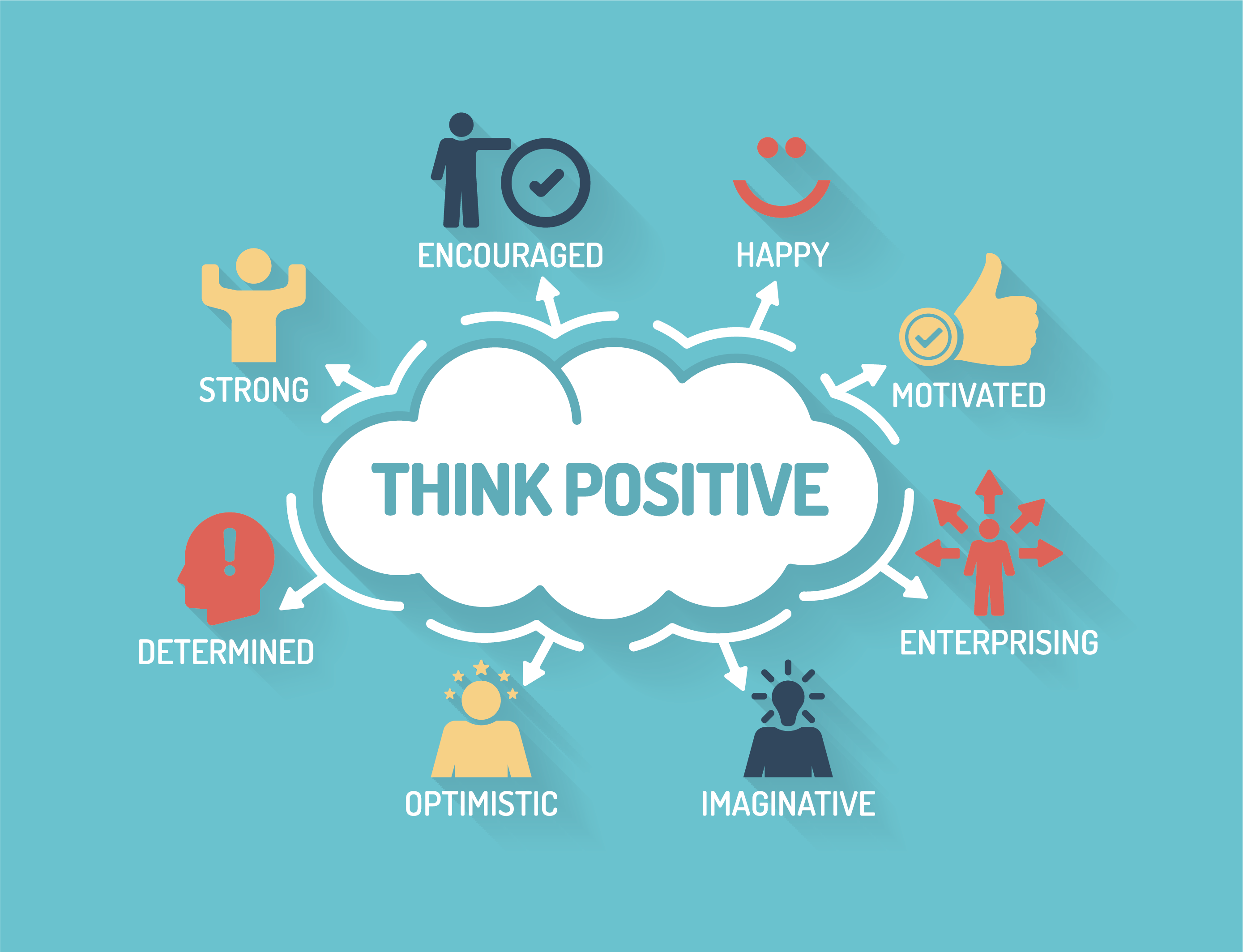 The Power Of Positive Thinking How Thoughts Can Change