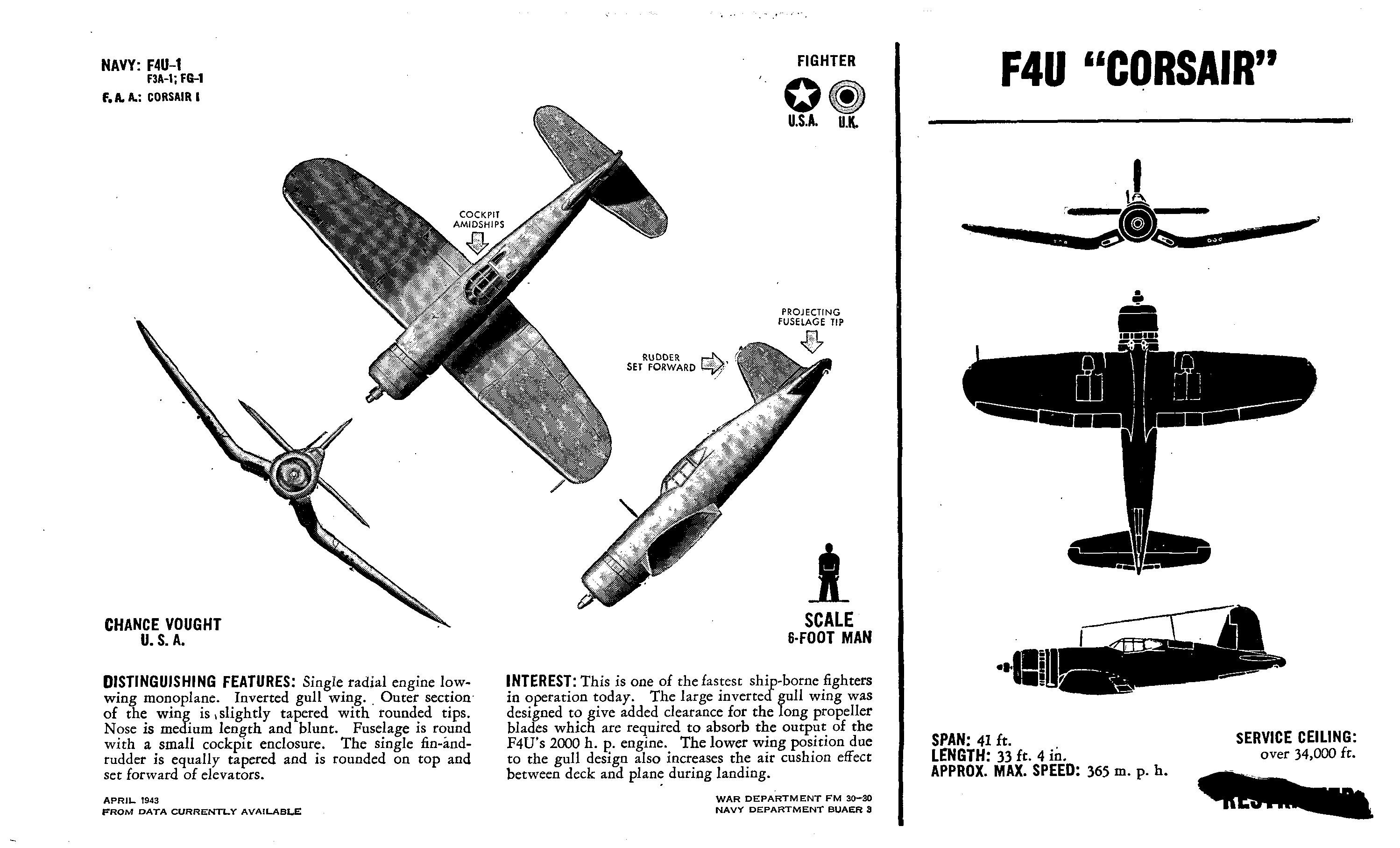 Enemy or Foe: WWII U.S. Aircraft Recognition Slides and
