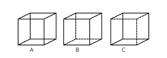 Three cubes. A: All edges are solid. B: 3 edges are solid, 3 are dashed. C: 3 solid/3 dashed in the opposite orientation to B