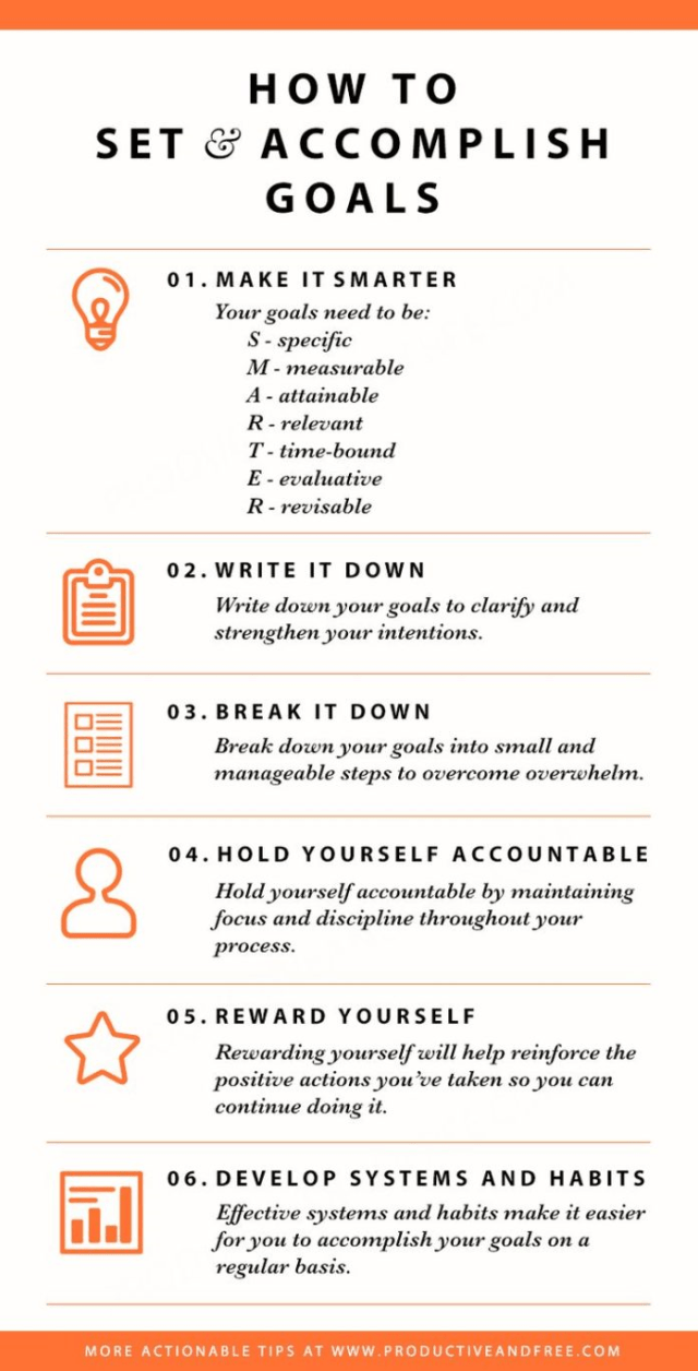 How to Set and Accomplish Career Goals [Infographic]  by YouTern