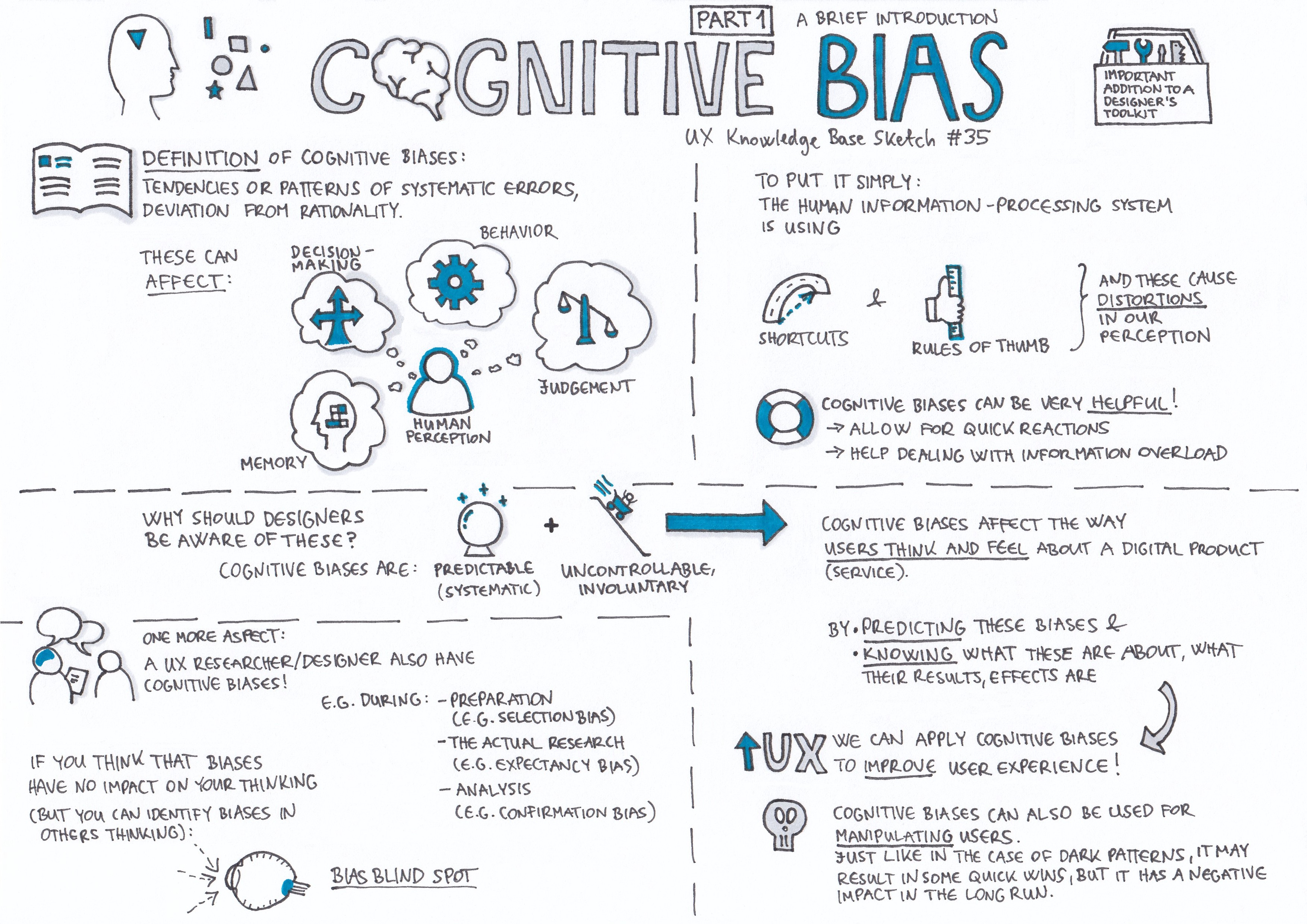 Cognitive Bias Part 1 Ux Knowledge Base Sketch 35