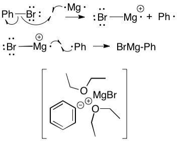 Experiment 9: Grignard Reagents. Preparation of