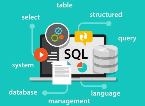 SQL — what is a simple language. SQL — in simple words, it is a… | by  Akademily | Medium
