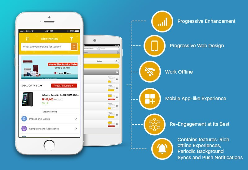 Image result for Progressive Web App