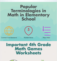 Top Four Math Games for 4th Grade Math INFOGRAPHIC   by Shilpa Bhargavi    Math Resources   Medium [ 2165 x 803 Pixel ]