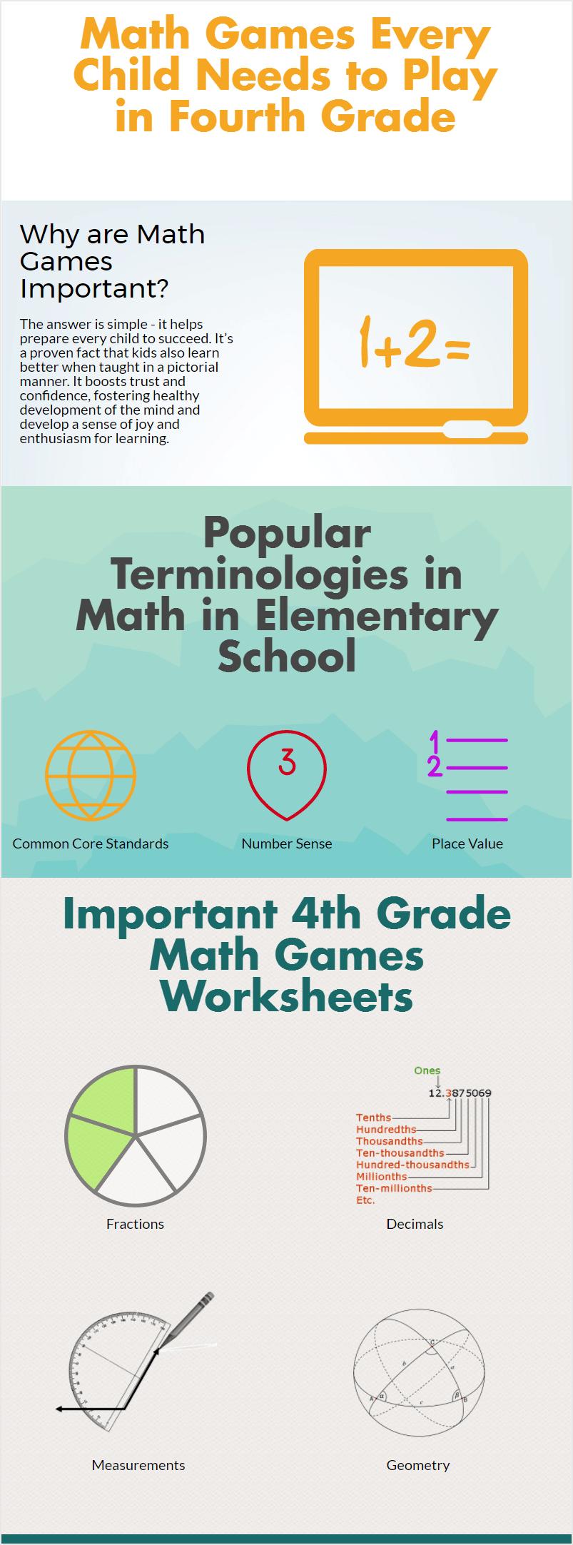 medium resolution of Top Four Math Games for 4th Grade Math INFOGRAPHIC   by Shilpa Bhargavi    Math Resources   Medium