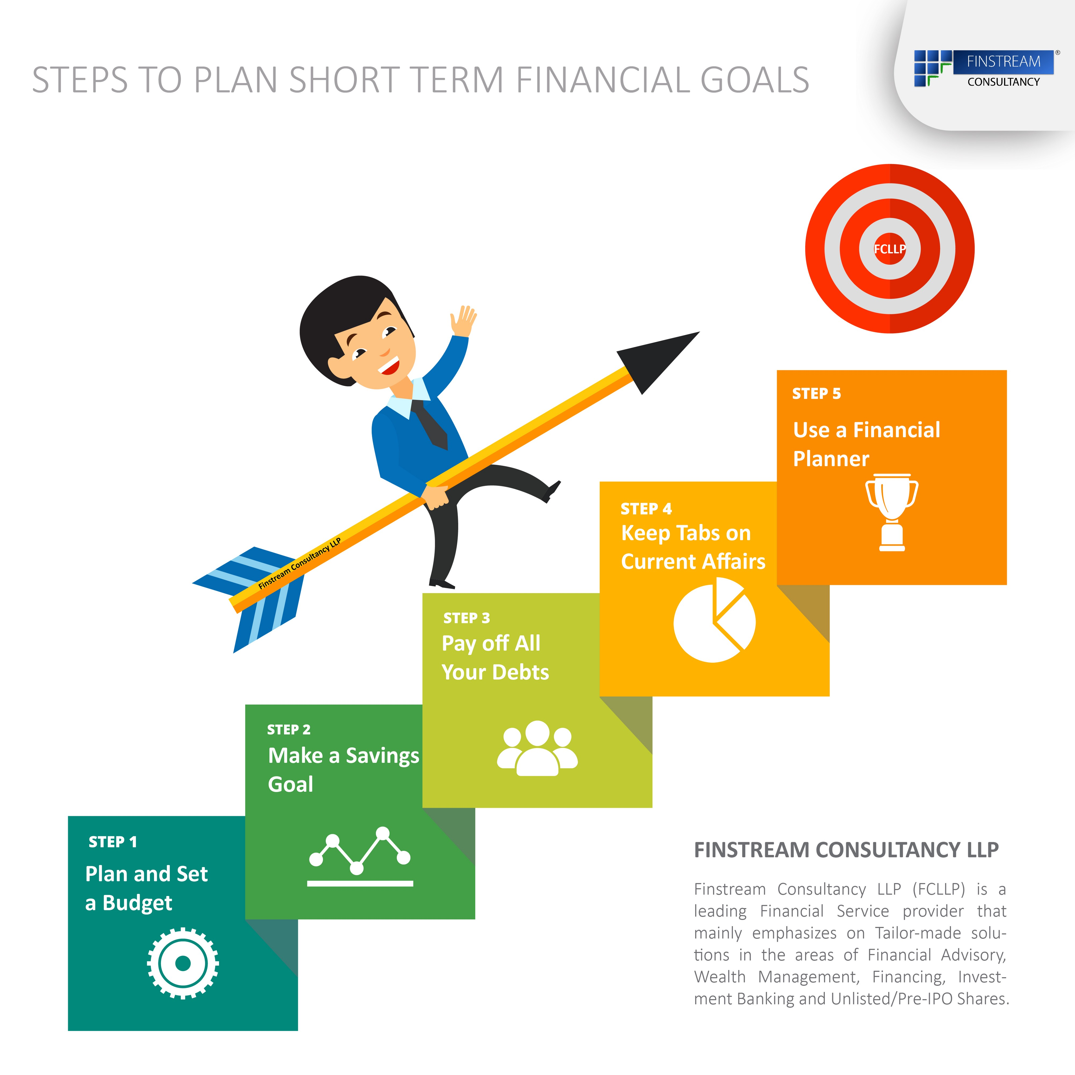 5 Steps To Plan Short Term Financial Goals