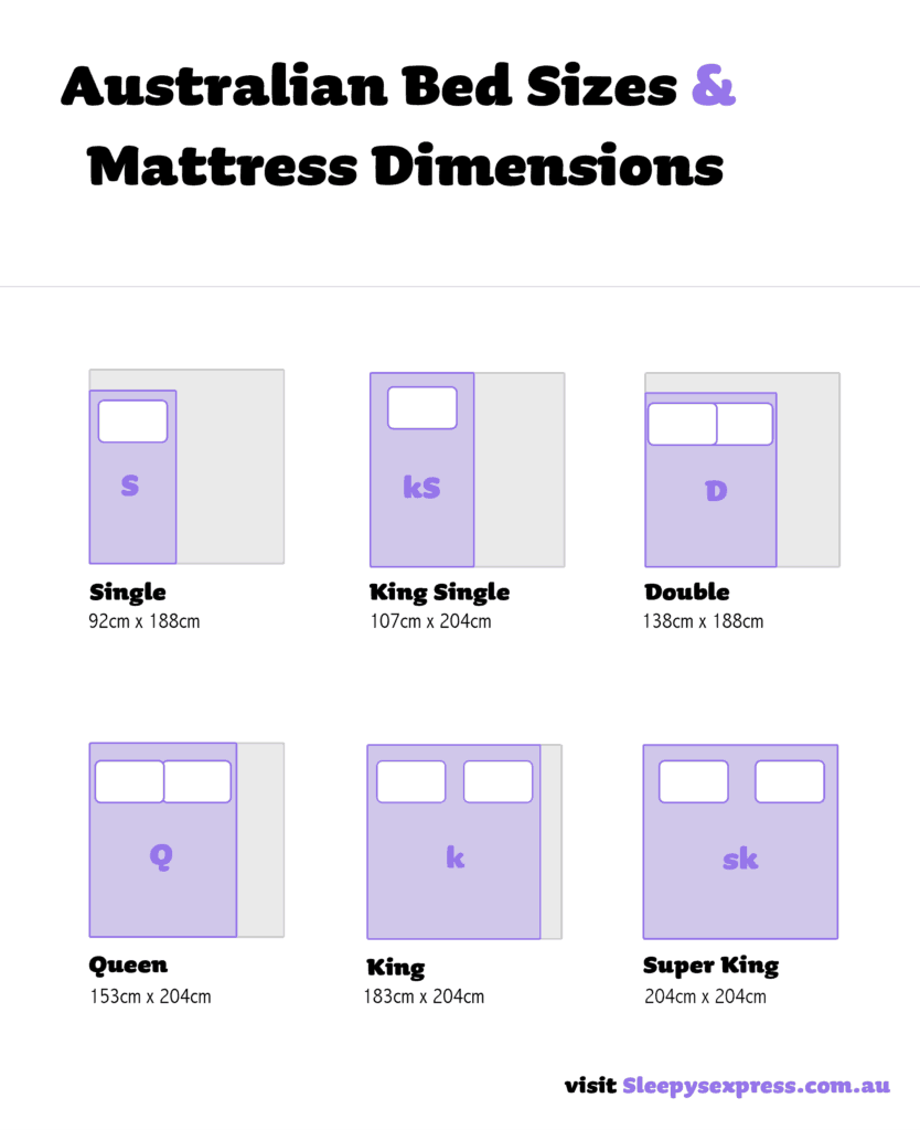 Australian Bed Sizes Mattress Dimensions Chart By Sleepys Express By Australian Beds Medium