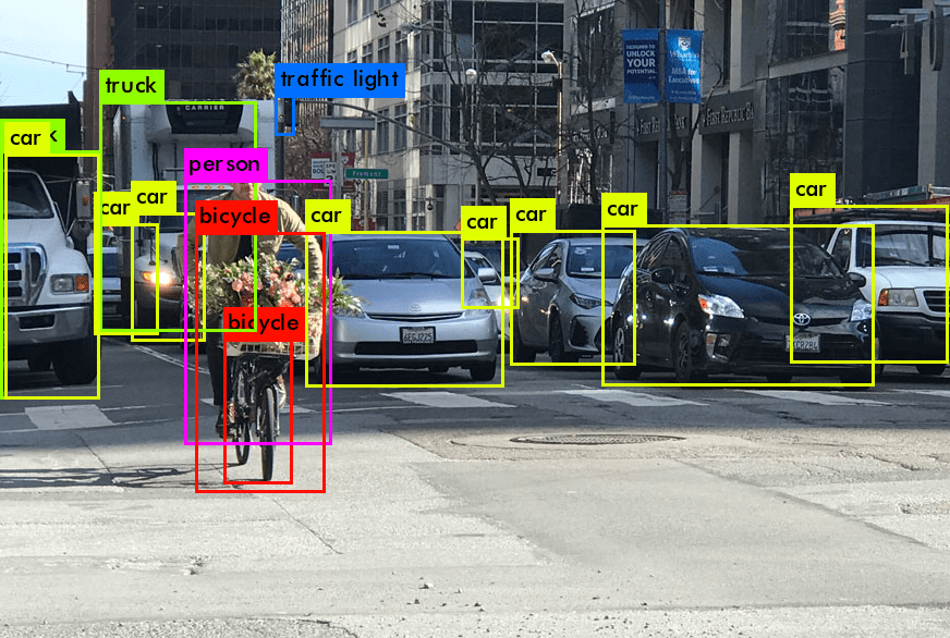 Yolo實作教學 — train出屬於自己的model使用darkflow (windows) | by wayne shang | Medium