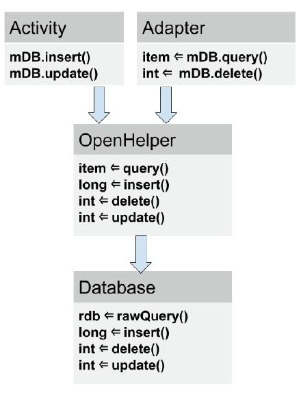 Sebutkan Dan Jelaskan Operasi-operasi Dasar Dalam Basis Data : sebutkan, jelaskan, operasi-operasi, dasar, dalam, basis, Sebutkan, Jelaskan, Operasi, Dasar, Dalam, Basis