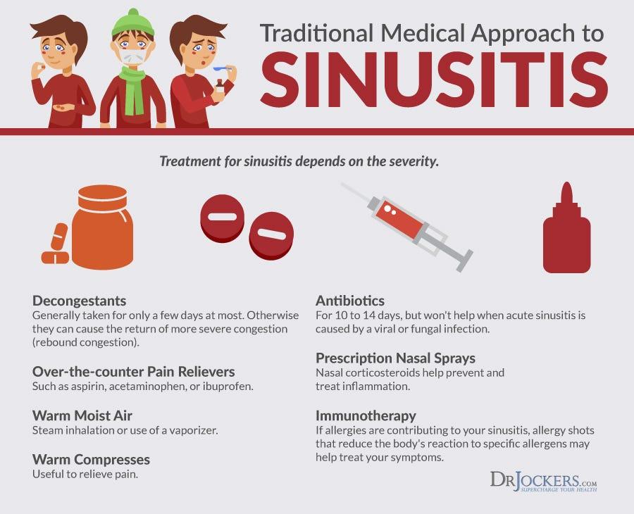 Sinusitis Treatment — Do Antibiotics Really Cure Sinus ...
