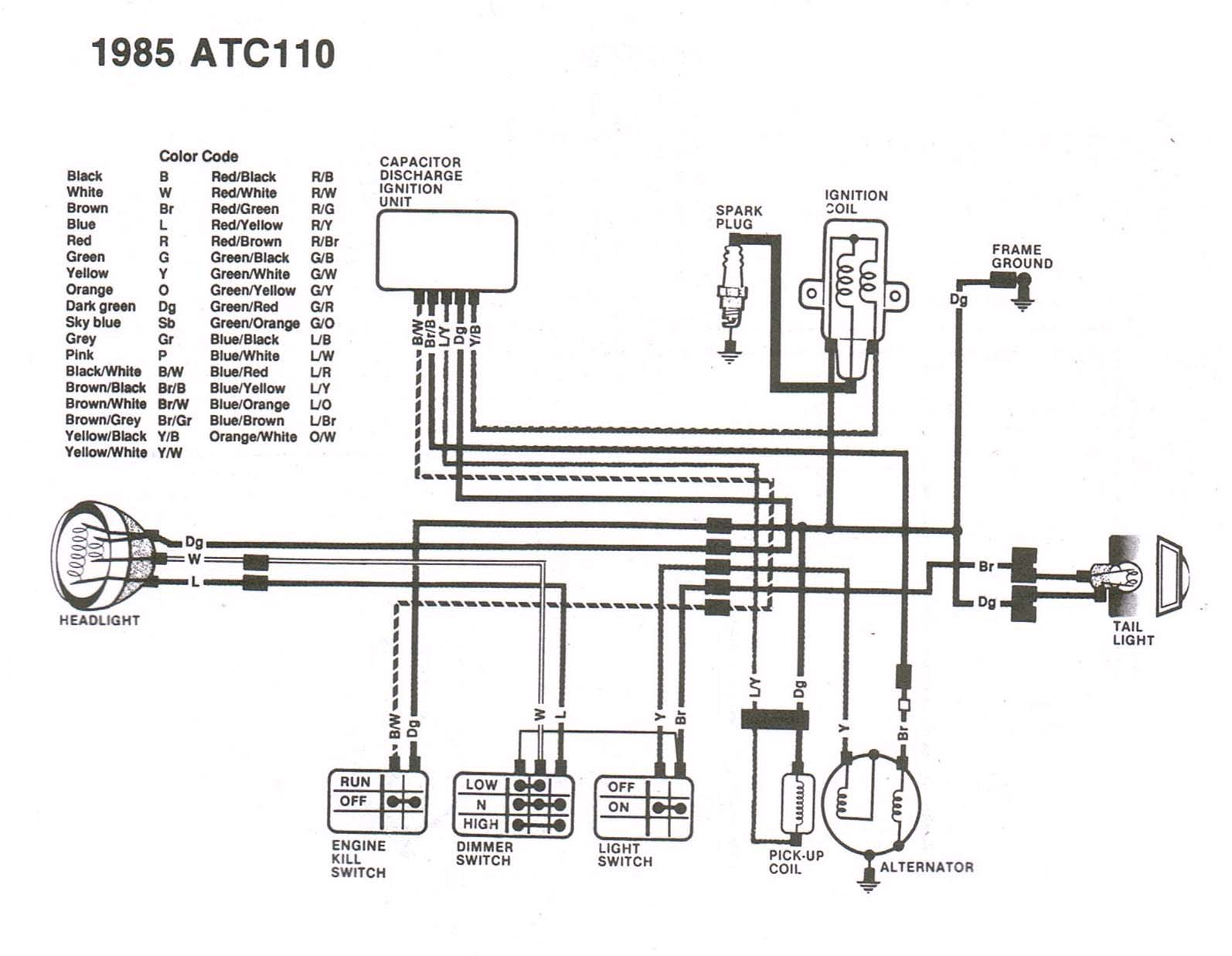 ignition switch wiring diagram 1973 dt3 yamaha motorcycle yamoto 110 atv wire    diagram    auto electrical    wiring       diagram     yamoto 110 atv wire    diagram    auto electrical    wiring       diagram
