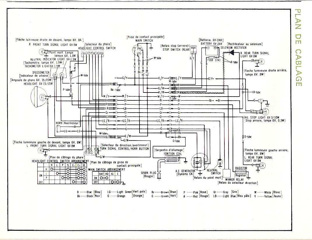 1977 honda ct70 wiring diagram vehicle diagrams for installing remote starters z50 suzuki rm125