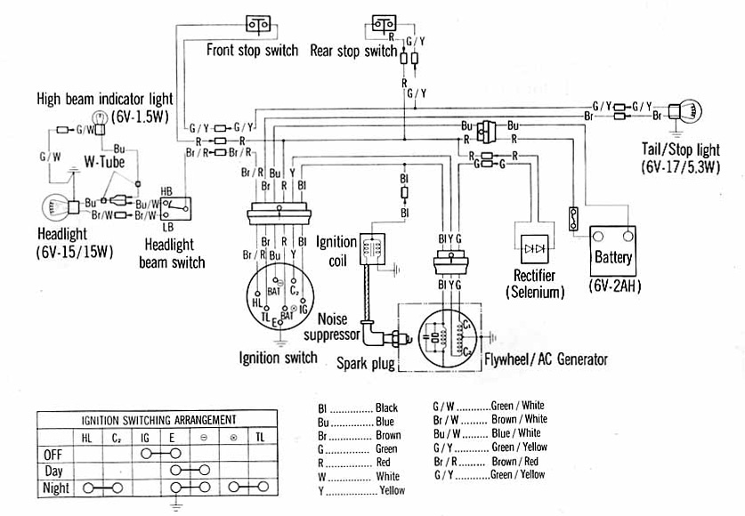 1977 ct70 wiring diagram 03 ford f150 documents honda
