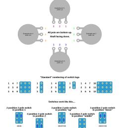 pot and gretsch guitar tone switch wiring diagram [ 1768 x 2156 Pixel ]