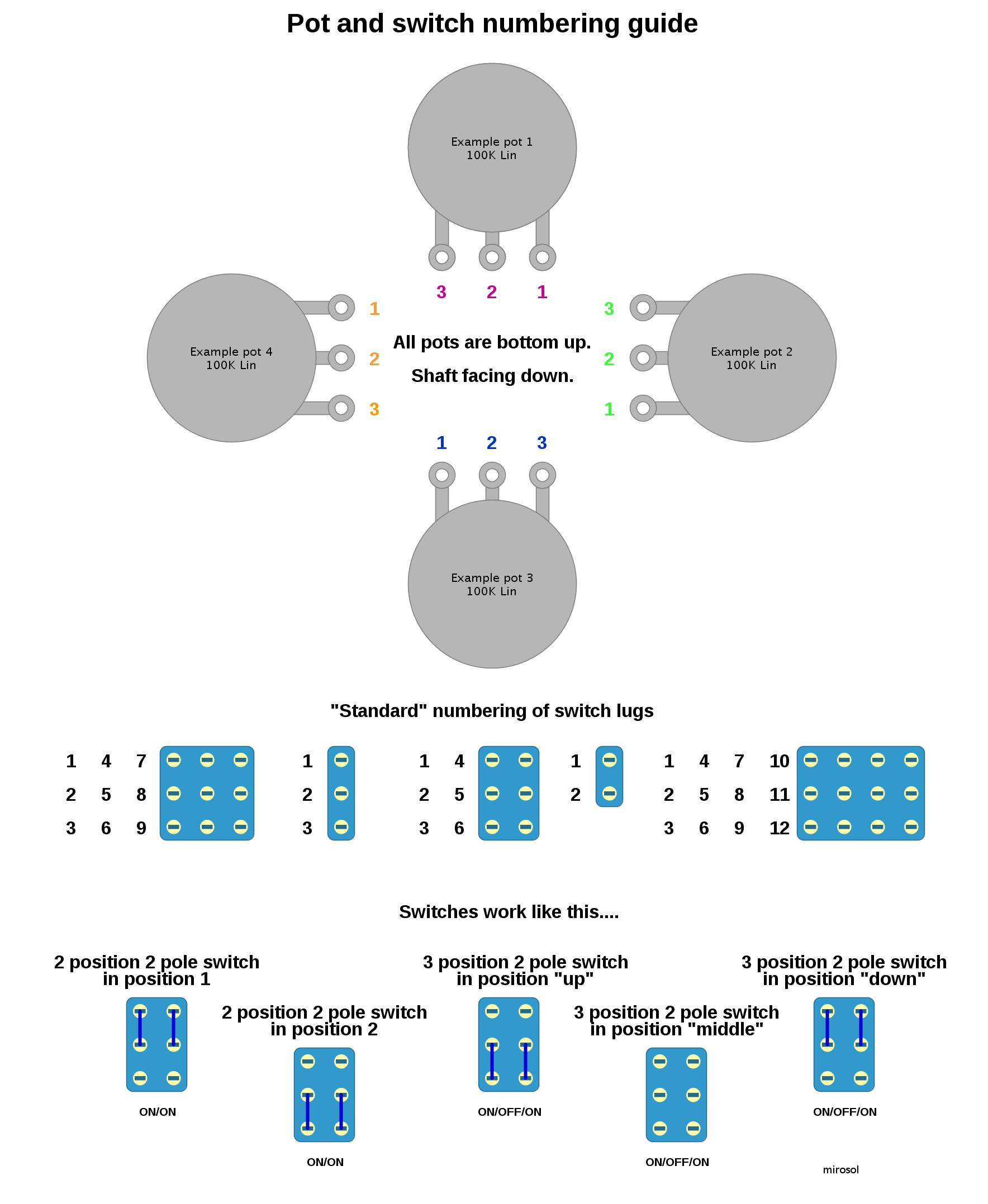 hight resolution of guitar pot wiring diagram