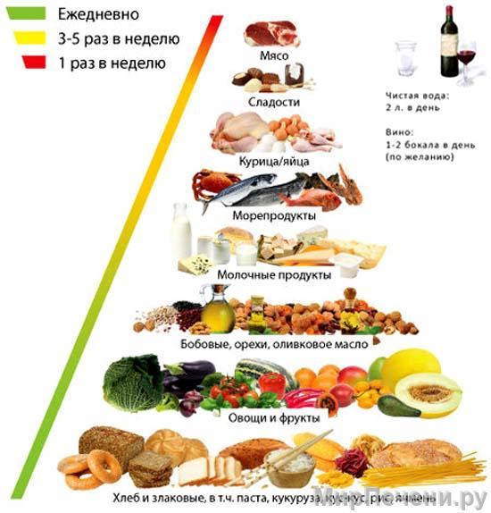 второй стол диета что можно