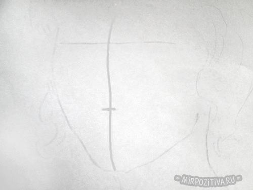 خطوط کمکی صورت