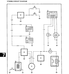 500 jaguar atv wiring diagram get free image about ignition switch wiring diagram yamaha blaster motor [ 1000 x 1294 Pixel ]