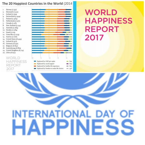 Motivation Mondays: International Day of Happiness & Spring