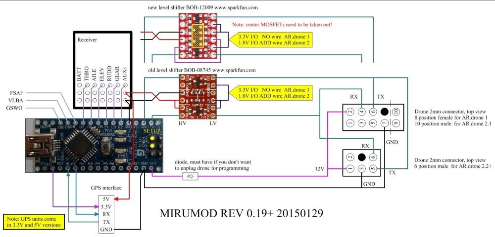 medium resolution of ar drone 2 0 wiring diagram wiring diagram namear drone 2 0 wiring diagram wiring diagram