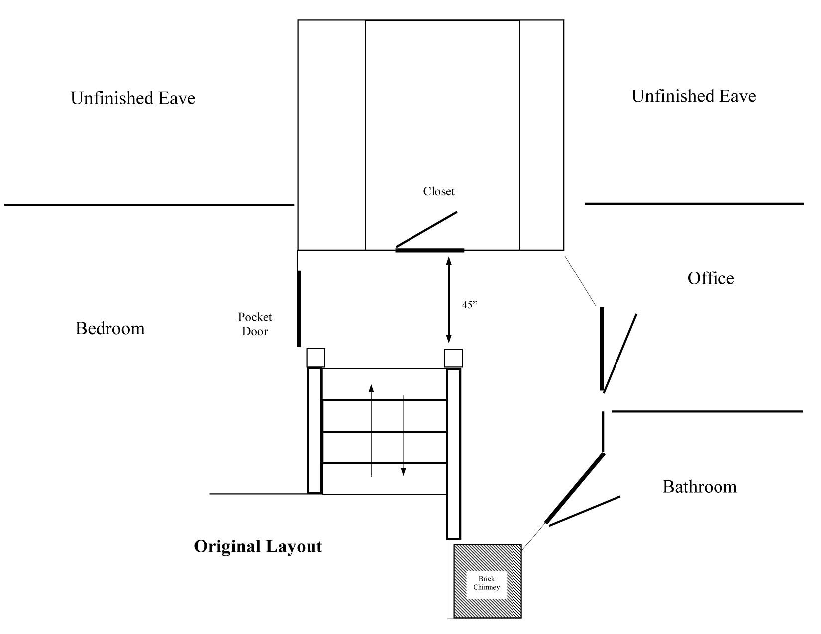 Door Landing Code & Stairway Diagram