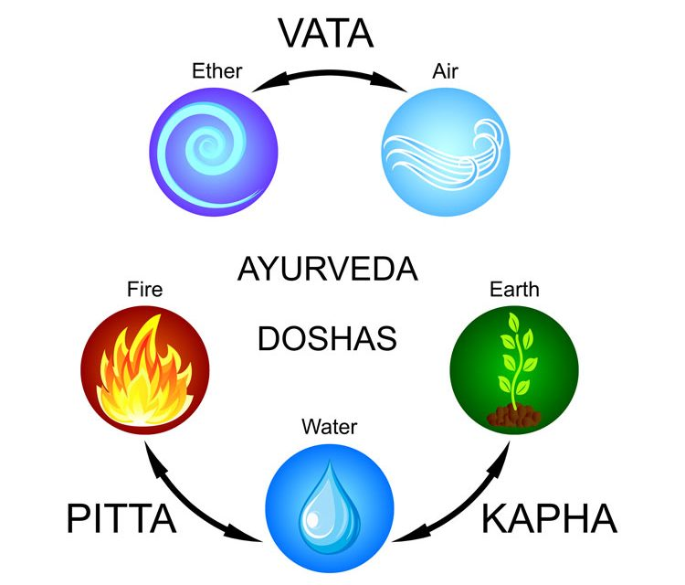 Ayurveda Three Doshas - Misa Oku