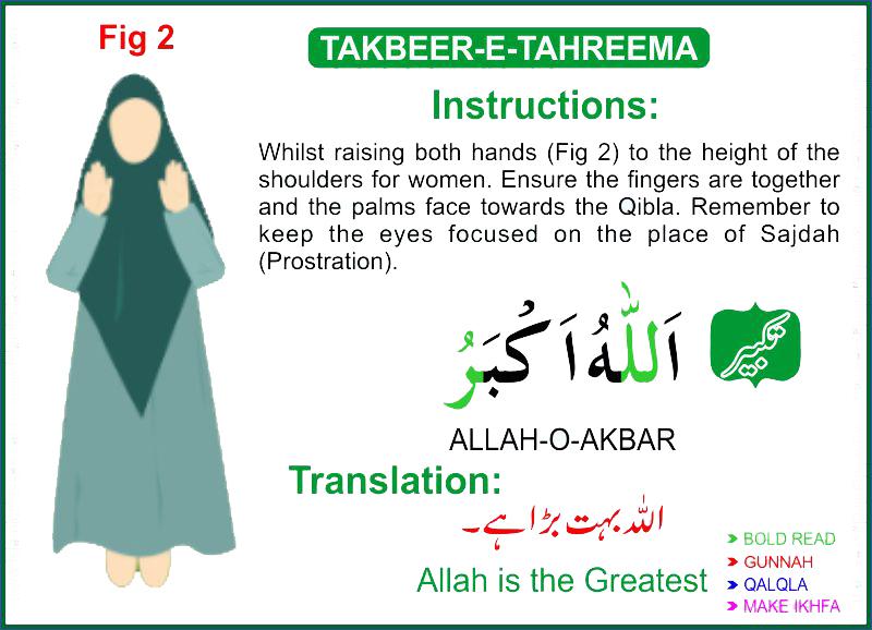 how-to-perform-salah-prayer-2