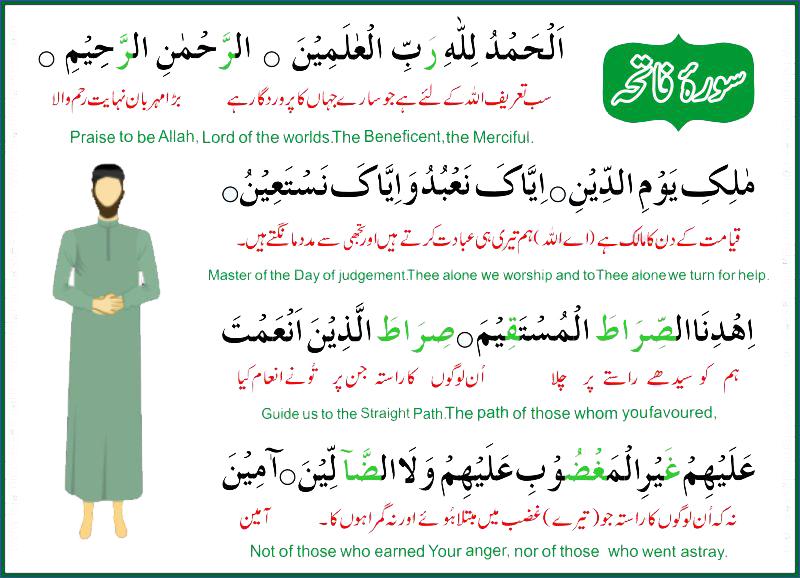 how-to-pray-namaz-5