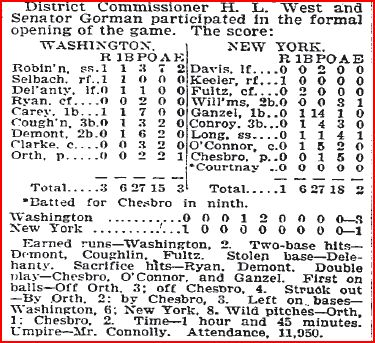 A FIRST: The Yankees First Game in New York, as the 1903
