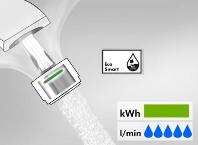 Hansgrohe ecosmart Strahlregler Wasser sparen