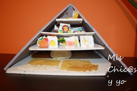 Manualidad pirámide de los alimentos
