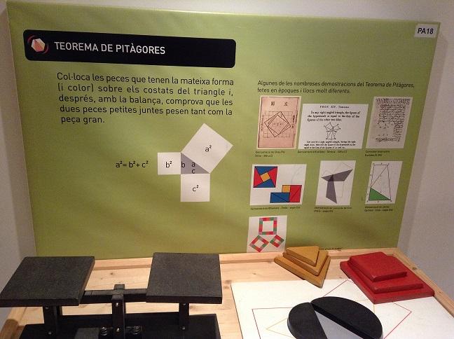 Museu Matemáticas de Cataluña