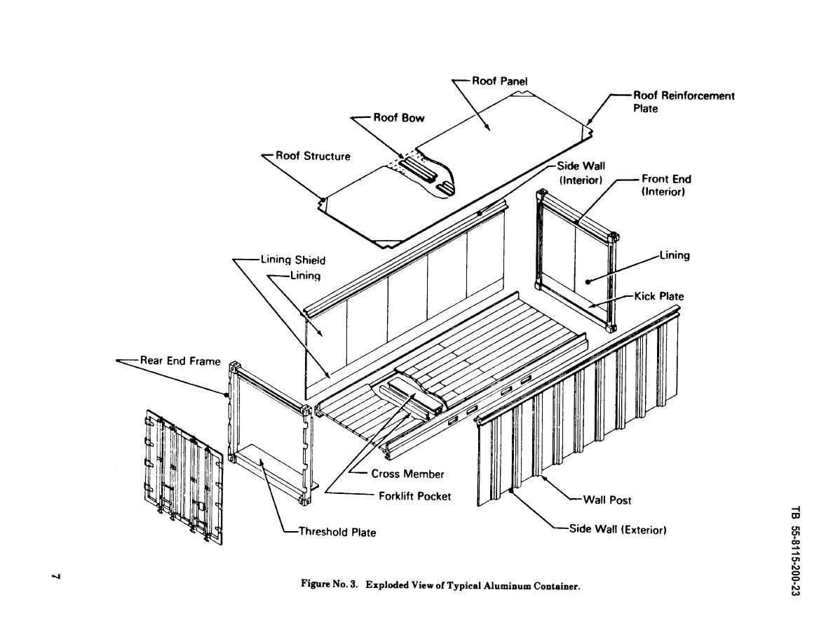 Figure No. 3. Exploded View of Typical Aluminum Container.
