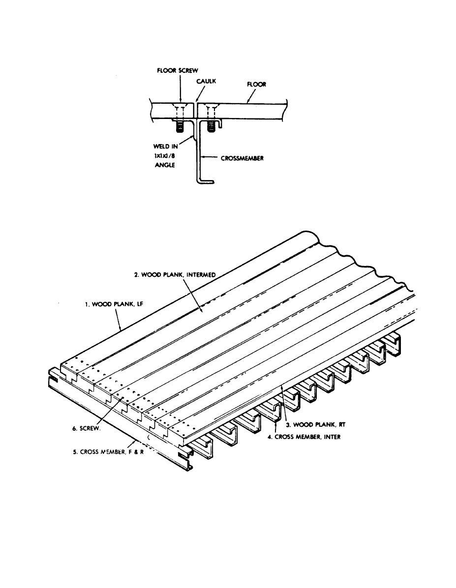 Figure No. 6. Wood Floor Structural Components.
