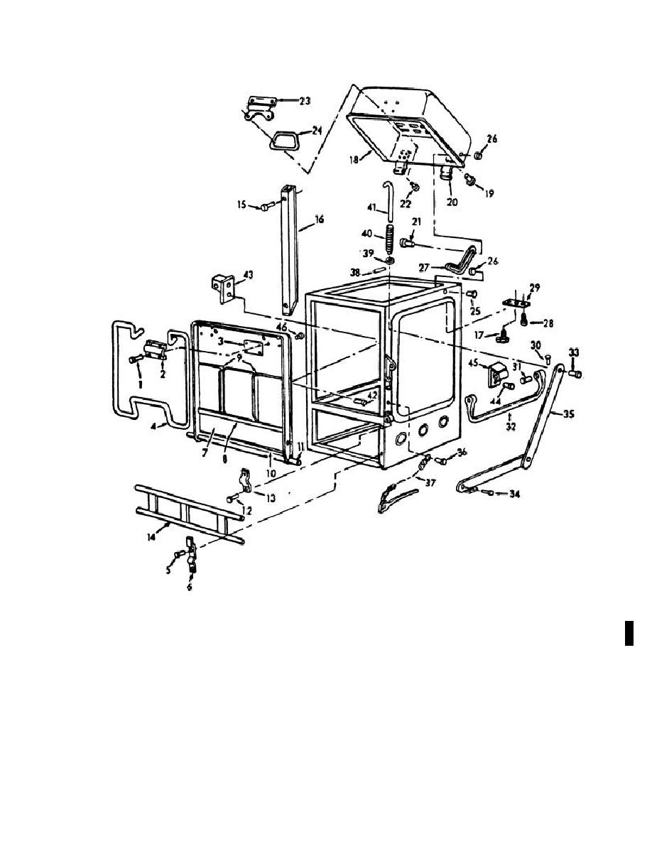 Figure 5.1. Cabinet Assembly, Exploded View.