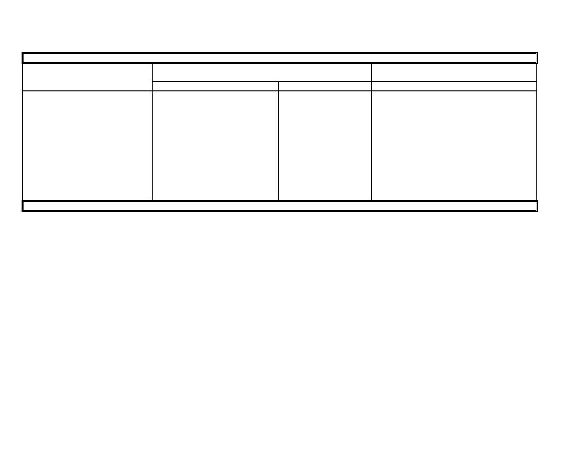 Item 13. Transponder Set AN/APX-72 or Transponder Set AN/APX-44. IFF Transponder